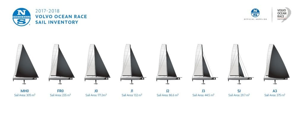 Sail Inventory Volvo 65